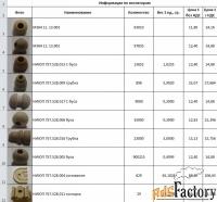 Изоляторы керамические электротехнические