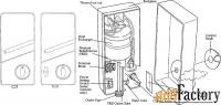 продается проточный нагреватель воды gainsborough es550