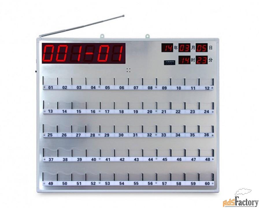 ibells 8800, пульт приема вызовов для медицинского персонала, беспрово