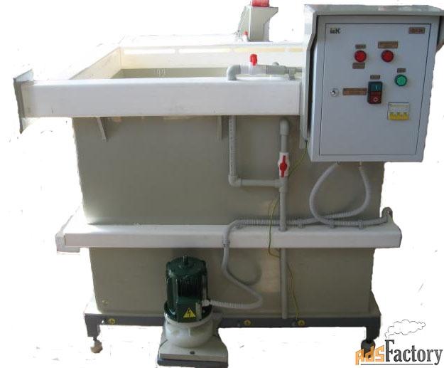 удэ-2 и удэ-2к установки  дозирования электролита