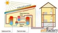 солнечный коллектор(водонагреватель)