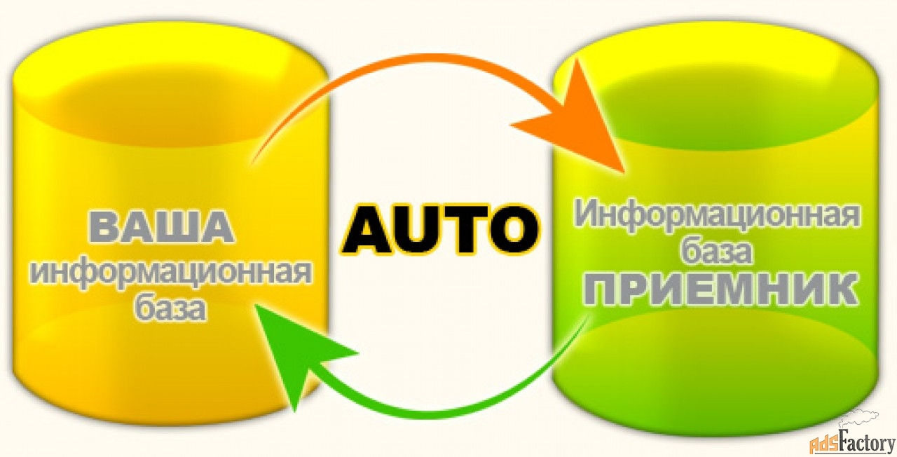 настройка обмена (загрузка, выгрузка) между 1с, excel, xml, dbf,сайтом