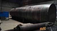 резервуары стальные горизонтальные ргс-50