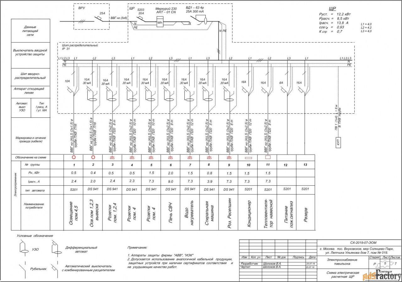 Разработка схем  электрощитов, проектов  ЭОМ