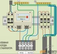 услуги электролаборатории составление тех. отчета