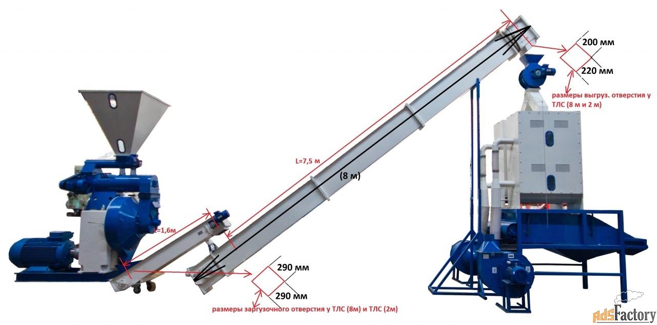 линия гранулирования опила (до 1,5 т/ч)