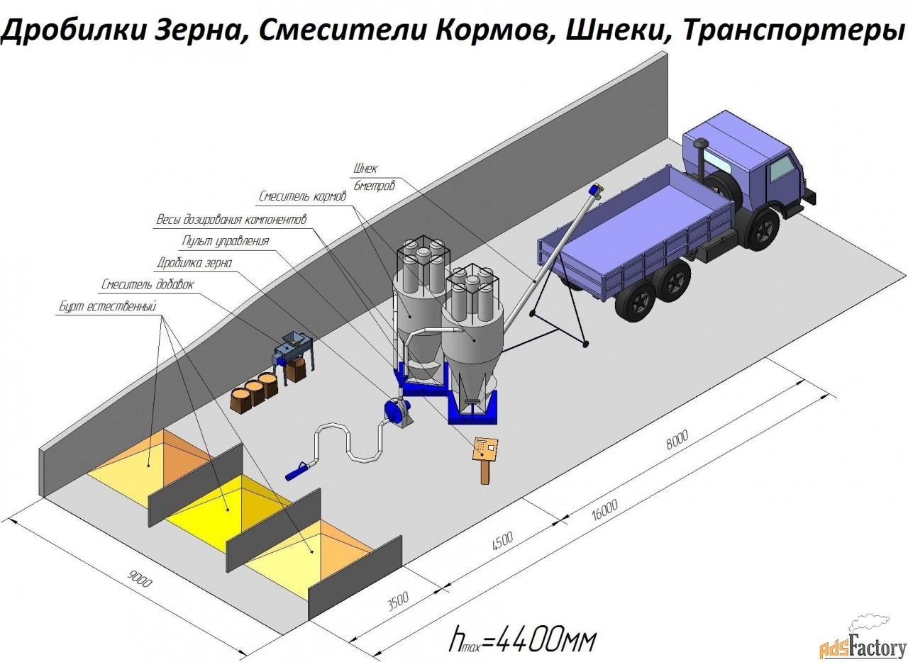 комбикормовый мини-завод прок-1,3