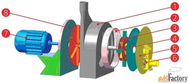 ротор дробилки с молотками