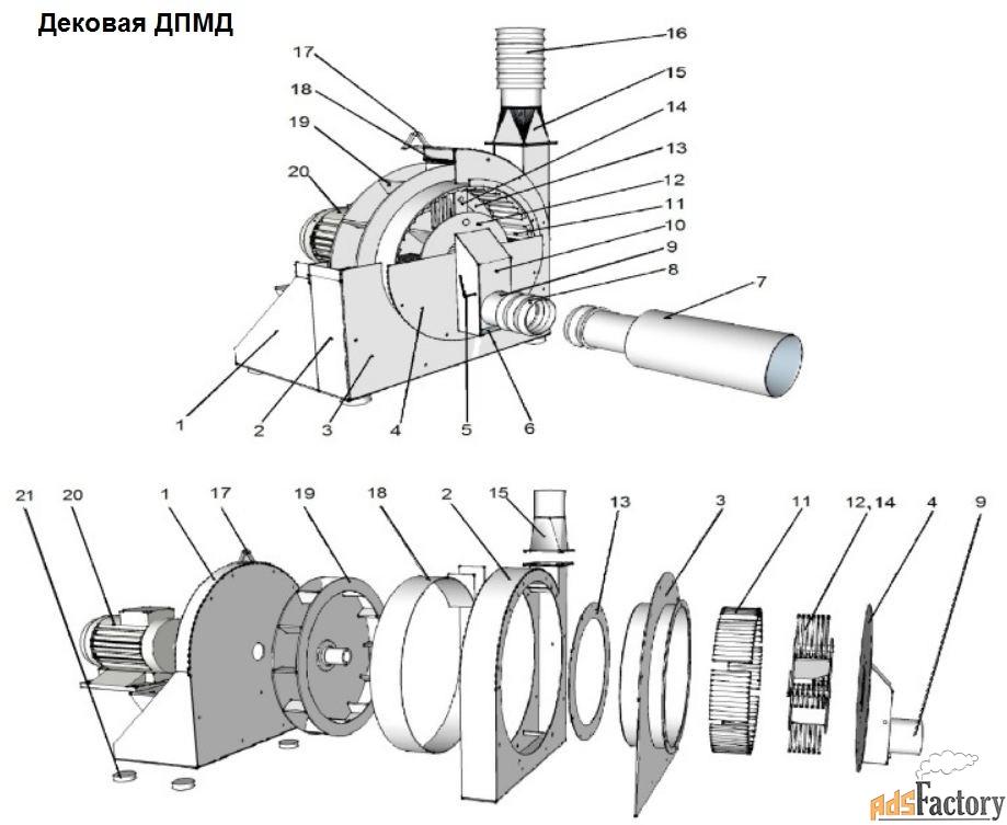 Дековая Дробилка ДПМД-37 (Роторная, Молотковая)