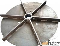 вентилятор дробилки зерна