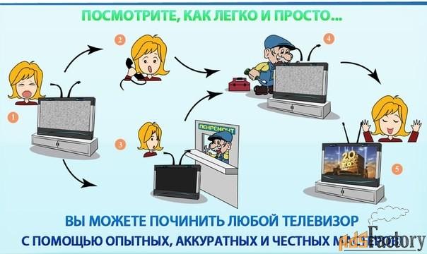 ремонт телеаудио и другой бытовой техники