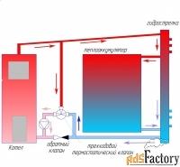 монтаж котлов отопления обвязка