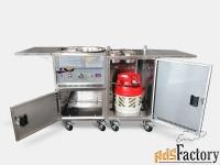 аппарат для сахарной ваты candyman version 4