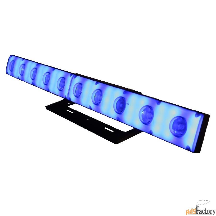 светодиодные приборы
