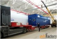 оборудование для производства термодревесины- универсальные газовые ко
